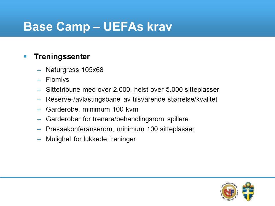Base Camp – UEFAs krav  Treningssenter –Naturgress 105x68 –Flomlys –Sittetribune med over 2.000, helst over 5.000 sitteplasser –Reserve-/avlastingsbane av tilsvarende størrelse/kvalitet –Garderobe, minimum 100 kvm –Garderober for trenere/behandlingsrom spillere –Pressekonferanserom, minimum 100 sitteplasser –Mulighet for lukkede treninger