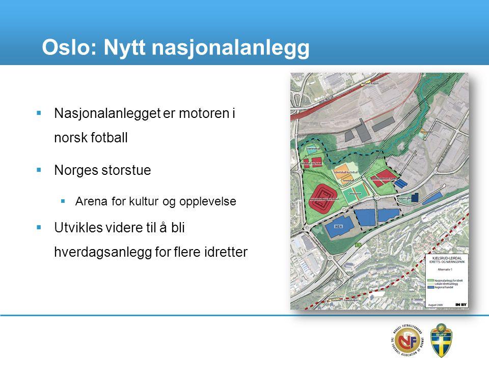 Oslo: Nytt nasjonalanlegg  Nasjonalanlegget er motoren i norsk fotball  Norges storstue  Arena for kultur og opplevelse  Utvikles videre til å bli hverdagsanlegg for flere idretter