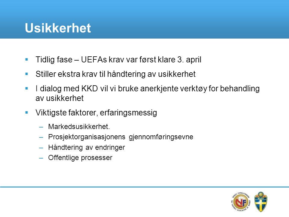 Usikkerhet  Tidlig fase – UEFAs krav var først klare 3.
