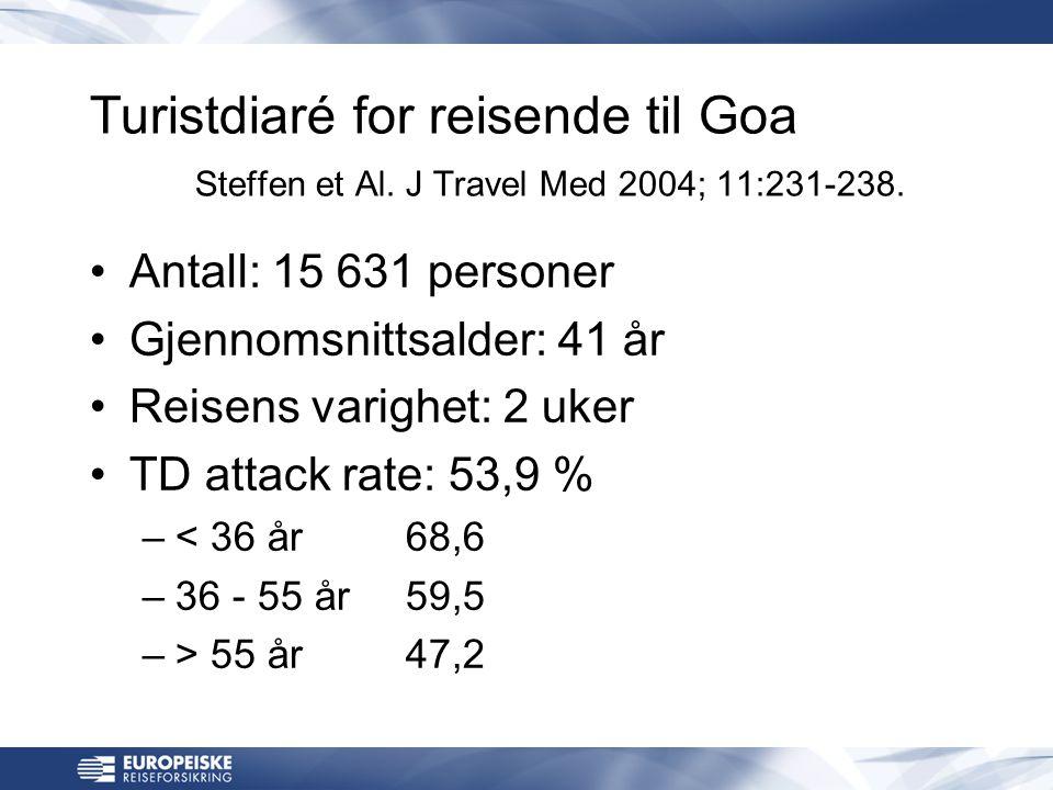 Turistdiaré for reisende til Goa Steffen et Al. J Travel Med 2004; 11:231-238. •Antall: 15 631 personer •Gjennomsnittsalder: 41 år •Reisens varighet: