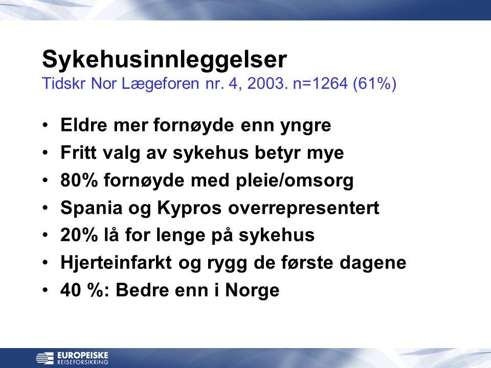 Sykehusinnleggelser Tidskr Nor Lægeforen nr. 4, 2003.