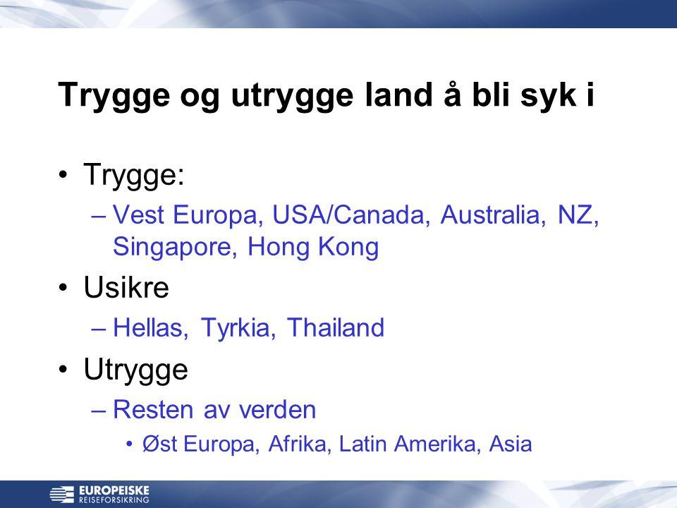 Trygge og utrygge land å bli syk i •Trygge: –Vest Europa, USA/Canada, Australia, NZ, Singapore, Hong Kong •Usikre –Hellas, Tyrkia, Thailand •Utrygge –