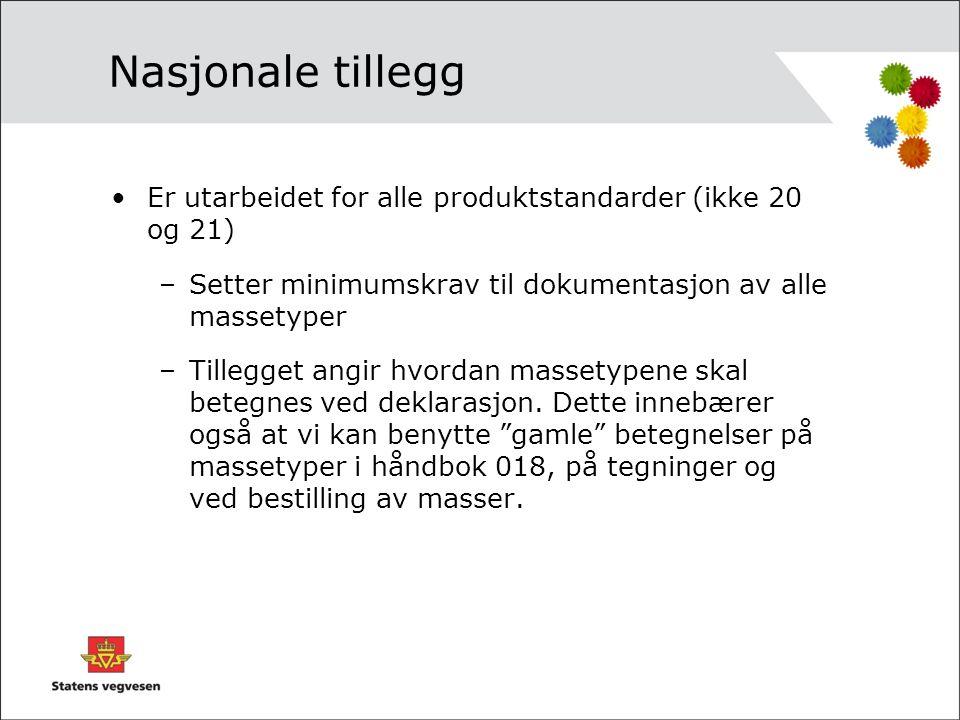 Nasjonale tillegg •Er utarbeidet for alle produktstandarder (ikke 20 og 21) –Setter minimumskrav til dokumentasjon av alle massetyper –Tillegget angir