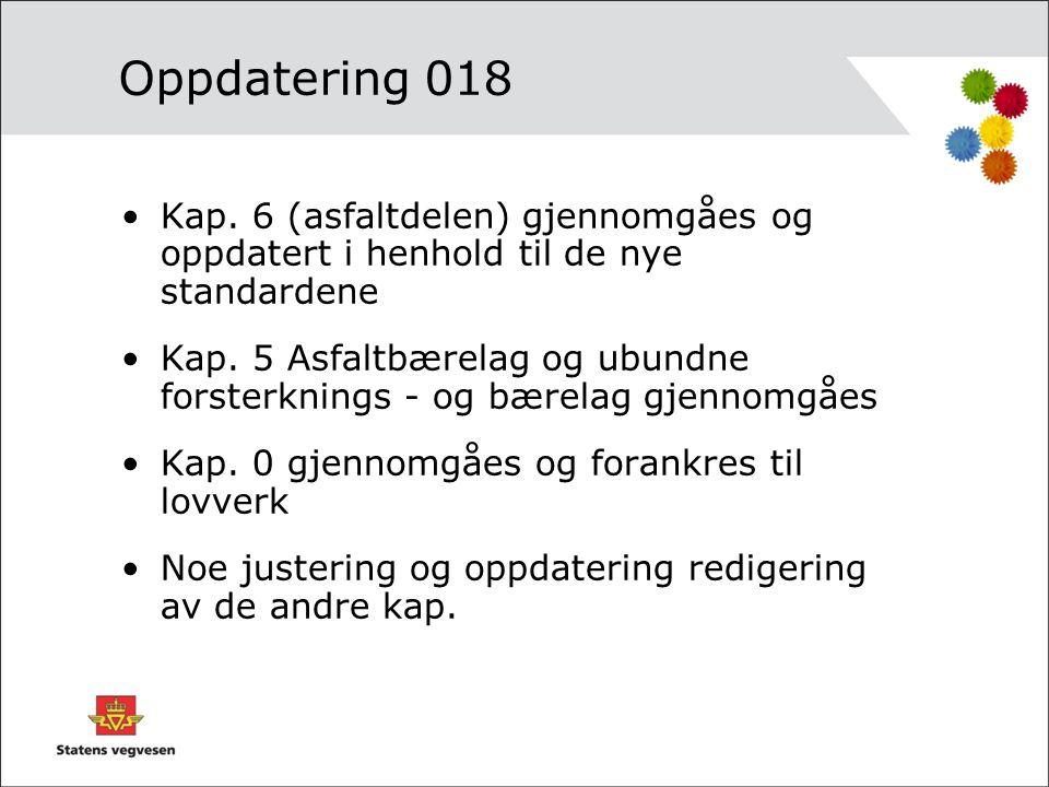 Oppdatering 018 •Kap. 6 (asfaltdelen) gjennomgåes og oppdatert i henhold til de nye standardene •Kap. 5 Asfaltbærelag og ubundne forsterknings - og bæ