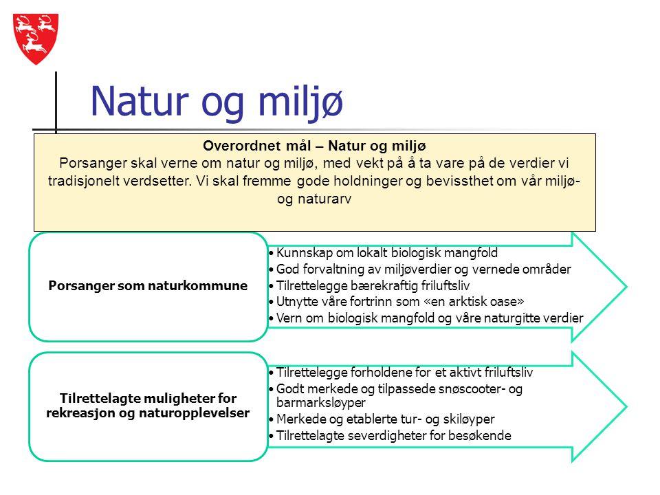Natur og miljø •Kunnskap om lokalt biologisk mangfold •God forvaltning av miljøverdier og vernede områder •Tilrettelegge bærekraftig friluftsliv •Utny