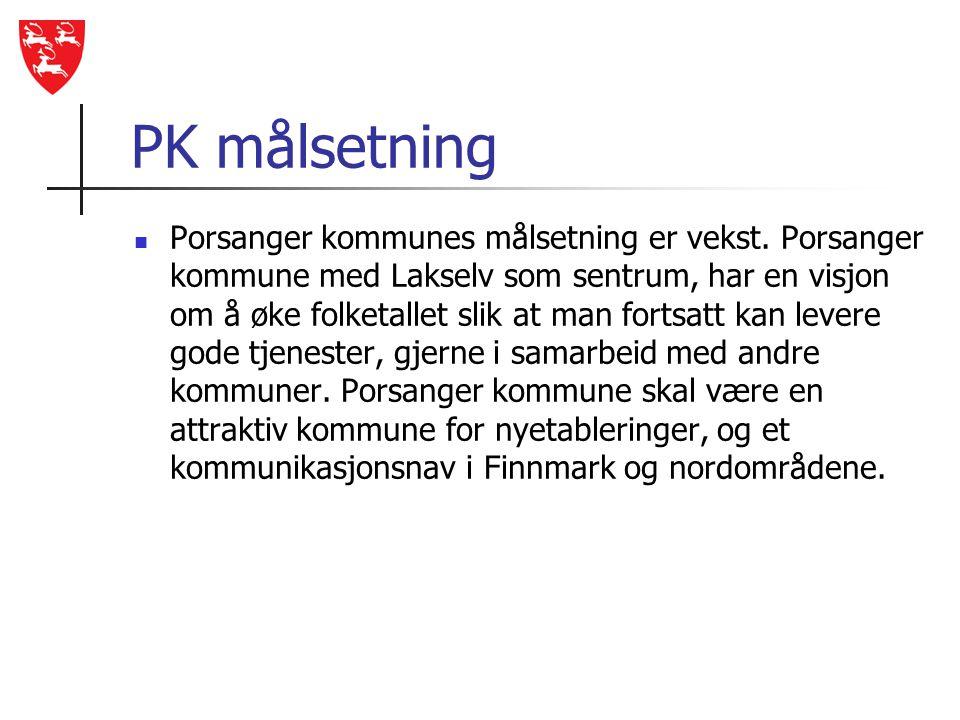 PK målsetning  Porsanger kommunes målsetning er vekst. Porsanger kommune med Lakselv som sentrum, har en visjon om å øke folketallet slik at man fort