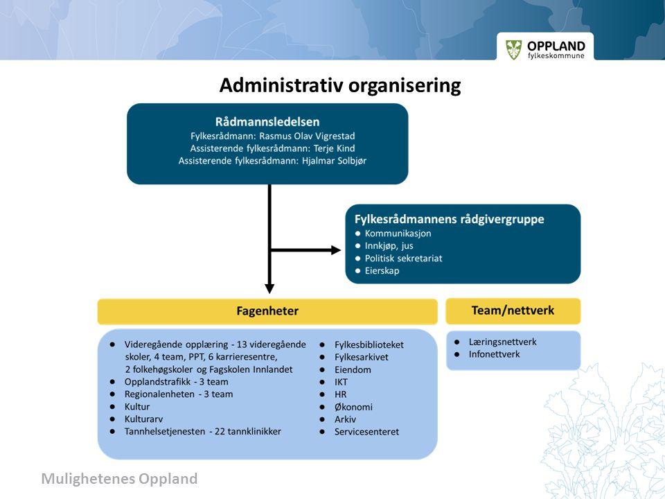 Mulighetenes Oppland Administrativ organisering