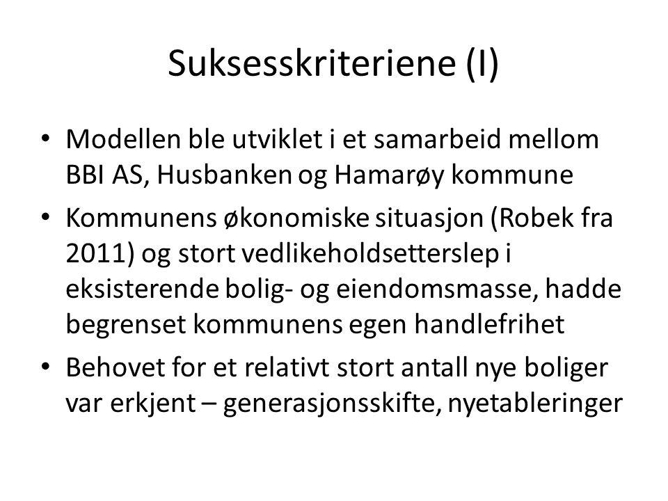 Suksesskriteriene (I) • Modellen ble utviklet i et samarbeid mellom BBI AS, Husbanken og Hamarøy kommune • Kommunens økonomiske situasjon (Robek fra 2