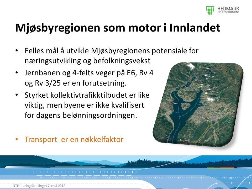 Mjøsbyregionen som motor i Innlandet NTP-høring Stortinget 7. mai 2013 • Felles mål å utvikle Mjøsbyregionens potensiale for næringsutvikling og befol