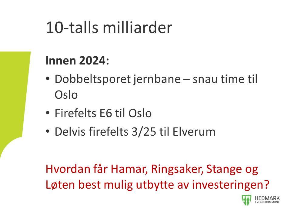 Innen 2024: • Dobbeltsporet jernbane – snau time til Oslo • Firefelts E6 til Oslo • Delvis firefelts 3/25 til Elverum Hvordan får Hamar, Ringsaker, Stange og Løten best mulig utbytte av investeringen.