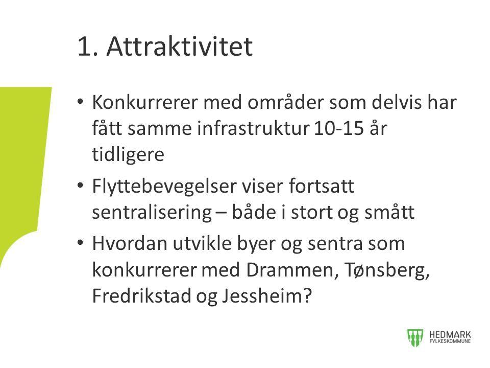 • Konkurrerer med områder som delvis har fått samme infrastruktur 10-15 år tidligere • Flyttebevegelser viser fortsatt sentralisering – både i stort og smått • Hvordan utvikle byer og sentra som konkurrerer med Drammen, Tønsberg, Fredrikstad og Jessheim.