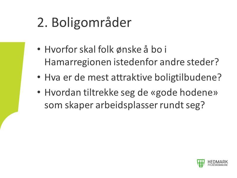 • Hvorfor skal folk ønske å bo i Hamarregionen istedenfor andre steder? • Hva er de mest attraktive boligtilbudene? • Hvordan tiltrekke seg de «gode h