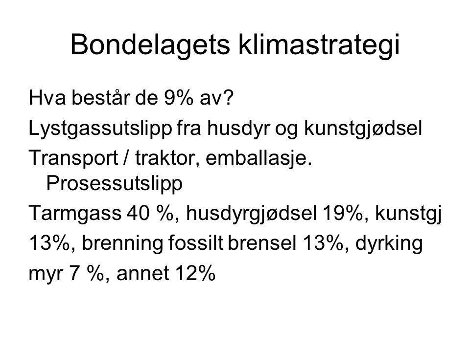Bondelagets klimastrategi Hva består de 9% av.
