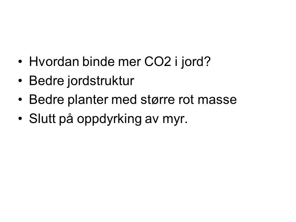 •Hvordan binde mer CO2 i jord.