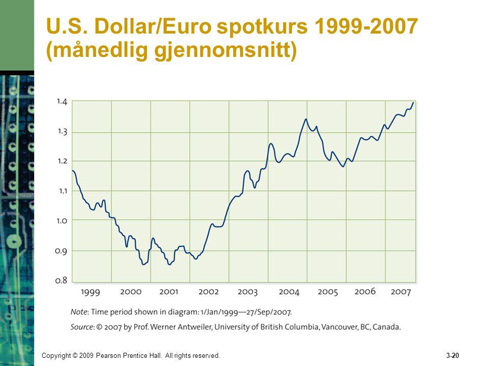 Copyright © 2009 Pearson Prentice Hall. All rights reserved.3-20 U.S. Dollar/Euro spotkurs 1999-2007 (månedlig gjennomsnitt)