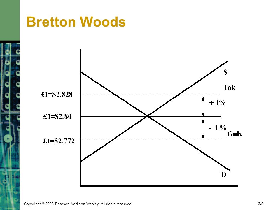 Copyright © 2006 Pearson Addison-Wesley. All rights reserved.2-6 Bretton Woods