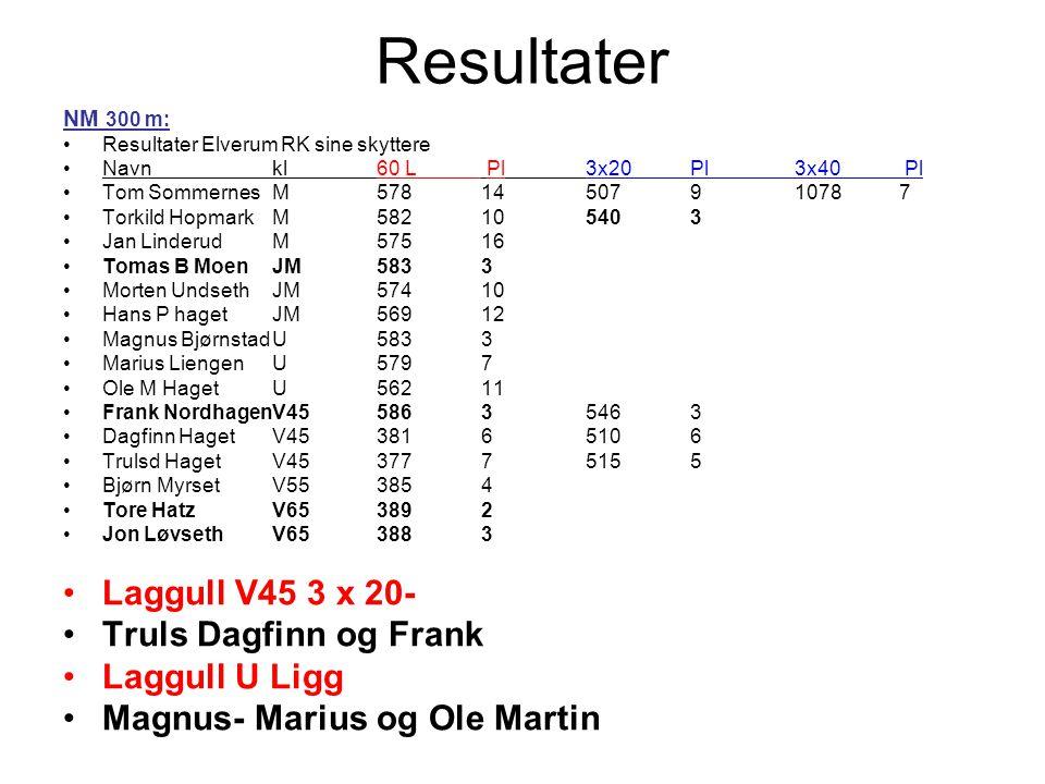 NM 300 m: •Resultater Elverum RK sine skyttere •Navnkl60 L Pl3x20 Pl3x40 Pl •Tom SommernesM57814507 9 1078 7 •Torkild HopmarkM582 105403 •Jan Linderud