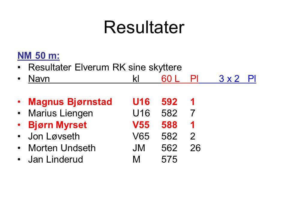 Resultater NM 50 m: •Resultater Elverum RK sine skyttere •Navnkl60 LPl3 x 2Pl •Magnus BjørnstadU165921 •Marius LiengenU165827 •Bjørn MyrsetV555881 •Jo