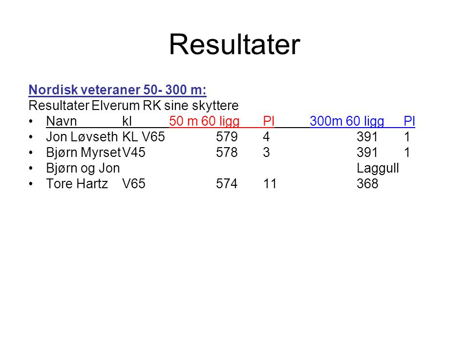 Resultater Nordisk veteraner 50- 300 m: Resultater Elverum RK sine skyttere •Navnkl50 m 60 liggPl300m 60 liggPl •Jon LøvsethKL V6557943911 •Bjørn Myrs