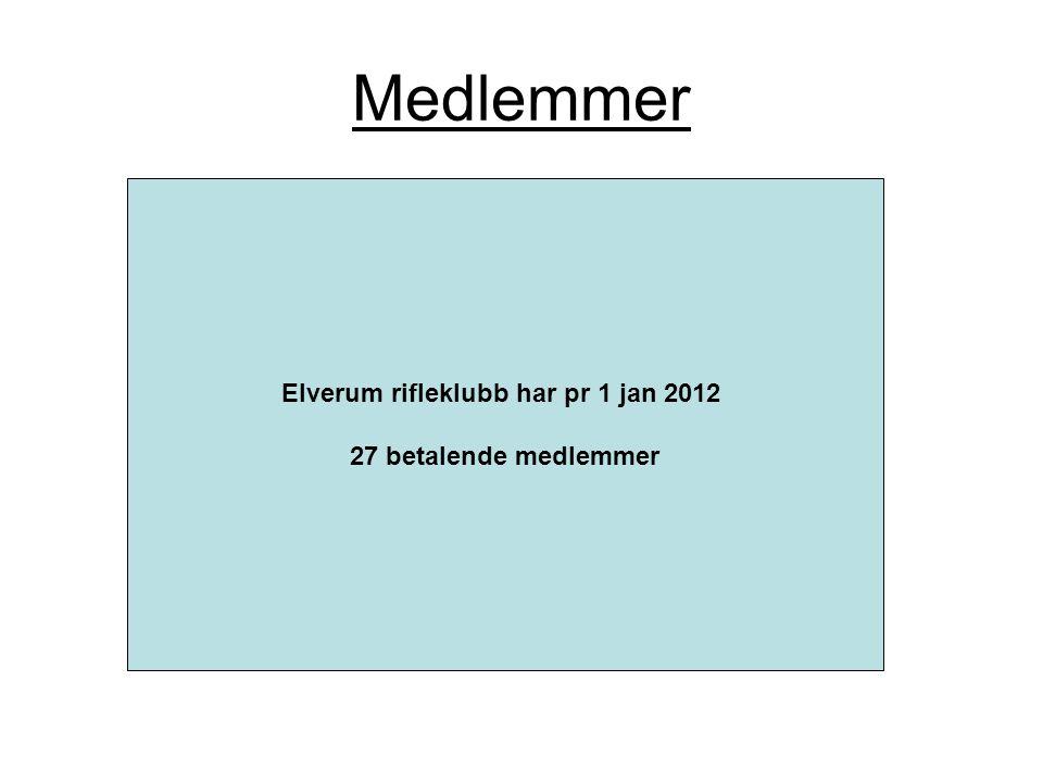 Medlemmer Elverum rifleklubb har pr 1 jan 2012 27 betalende medlemmer