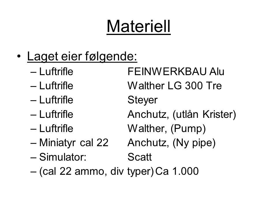 Materiell •Laget eier følgende: –LuftrifleFEINWERKBAU Alu –LuftrifleWalther LG 300 Tre –LuftrifleSteyer –LuftrifleAnchutz, (utlån Krister) –LuftrifleW