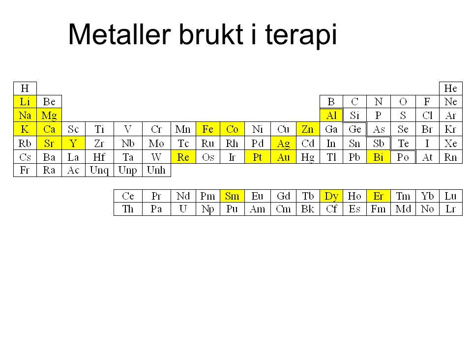Historie •Historisk: metaller har vært brukt I behandling av mikrobielle sykdommer (Hg, Bi, Pb, Ag, Zn and Cu).