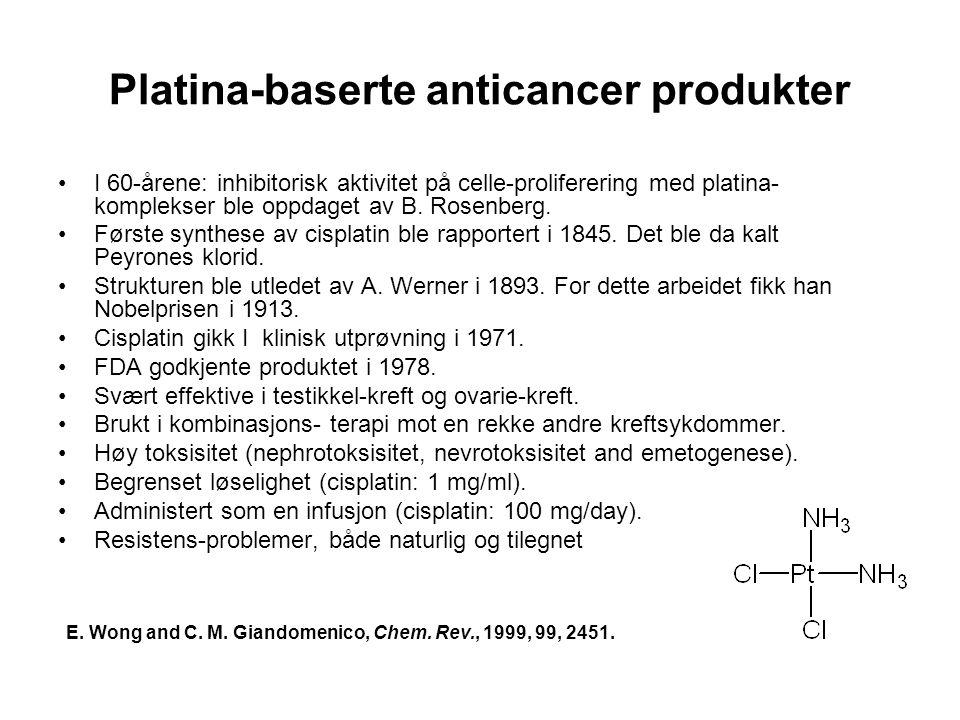 Mechanism of action, cisplatin •DNA er identifisert som det primære target.