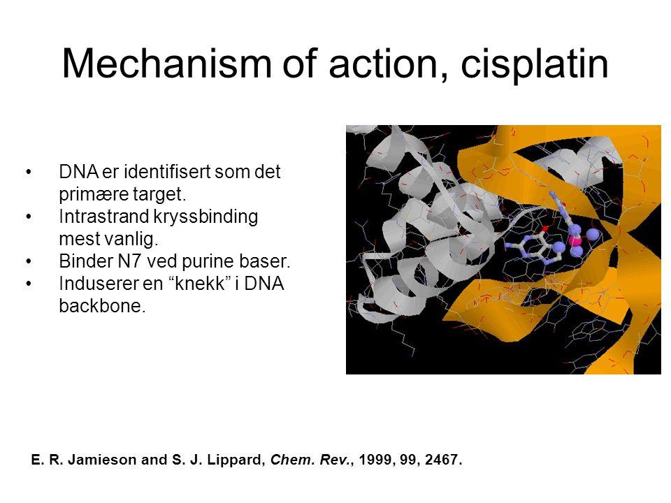 Fremtidsperspektiver, platina-terapeutika •Pt(IV) komplekser har mange fordeler: –Kan være oralt aktive.