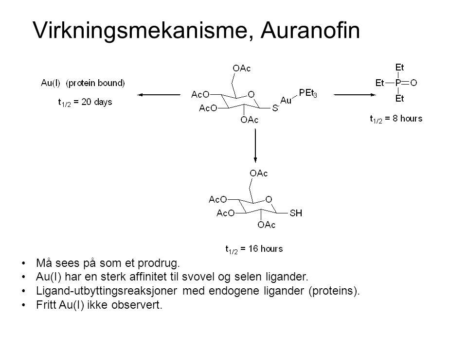 Annen bruk av gull-komplekser •Kreft: –Analogier mellom forkant planar complexer av Pt(II) og Au(III).