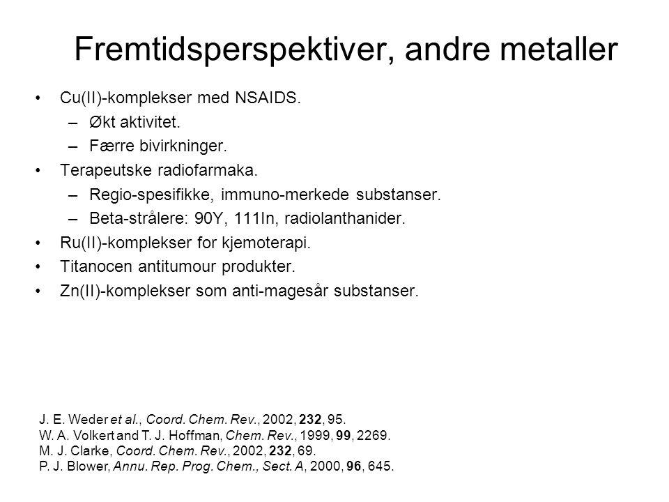 Konklusjoner •Metaller har vært i medisinsk bruk gjennom hele historien.