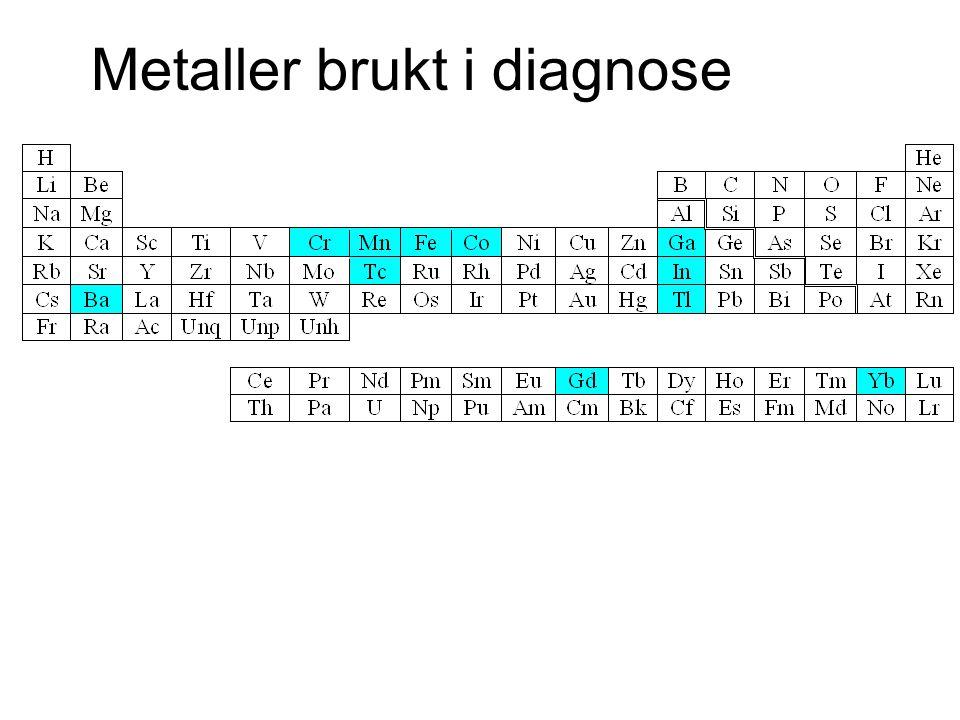 •I Røntgenkontrastmidler: •Virkningsmekanisme: metaller har ofte har høyt atomnummer og mange elektroner som bremser røntgenstråling i røntgenbilder.