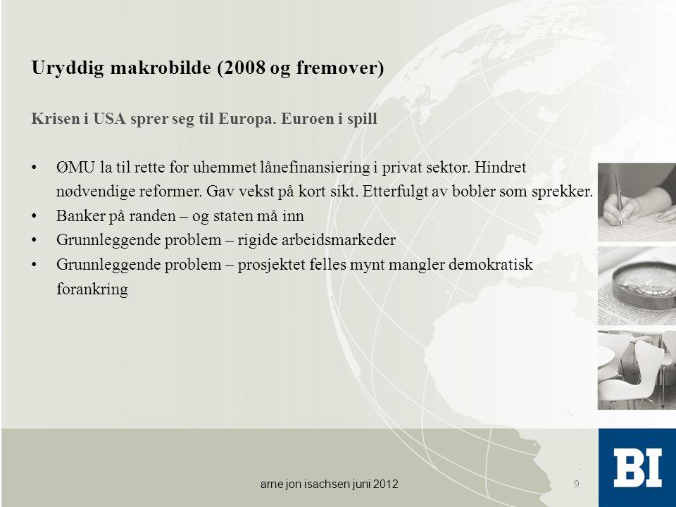 Uryddig makrobilde (2008 og fremover) Krisen i USA sprer seg til Europa. Euroen i spill • ØMU la til rette for uhemmet lånefinansiering i privat sekto