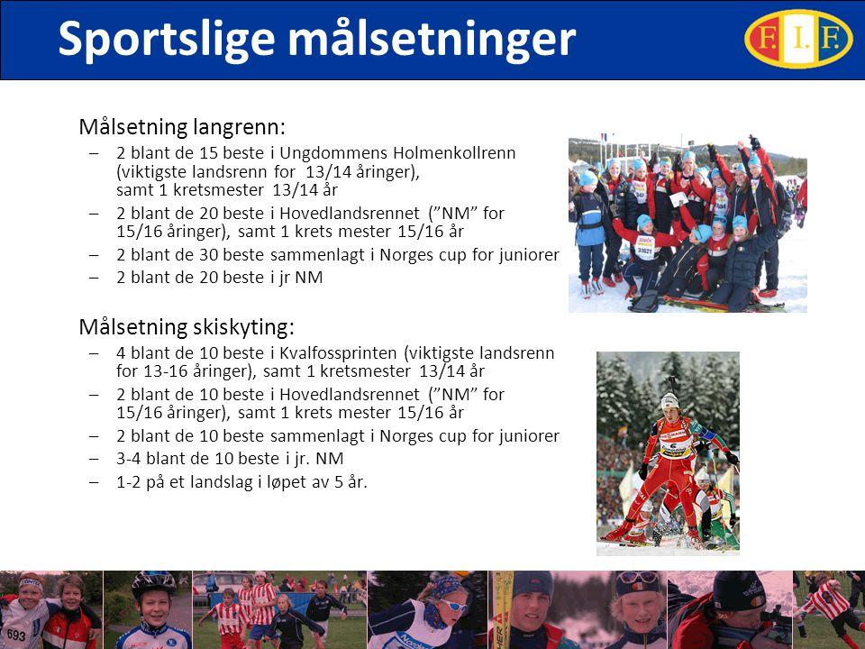 Sportslige målsetninger Målsetning langrenn: –2 blant de 15 beste i Ungdommens Holmenkollrenn (viktigste landsrenn for 13/14 åringer), samt 1 kretsmes