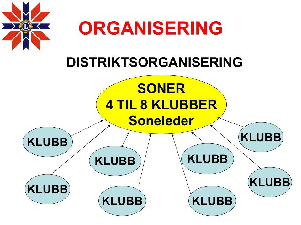 ORGANISERING DISTRIKTSORGANISERING SONER 4 TIL 8 KLUBBER Soneleder KLUBB