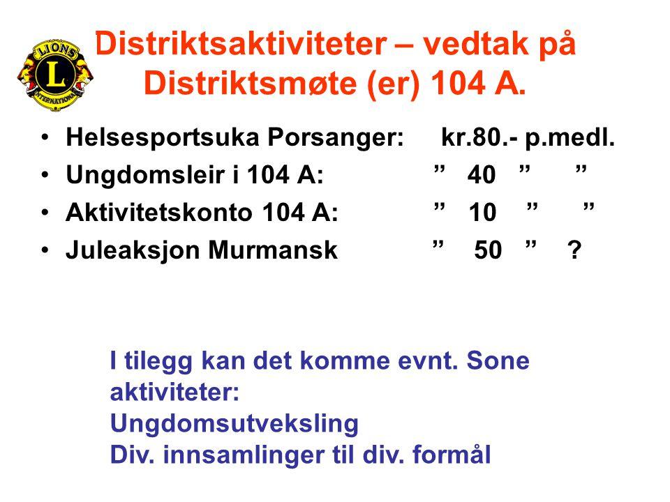 """Distriktsaktiviteter – vedtak på Distriktsmøte (er) 104 A. •Helsesportsuka Porsanger: kr.80.- p.medl. •Ungdomsleir i 104 A: """" 40 """" """" •Aktivitetskonto"""