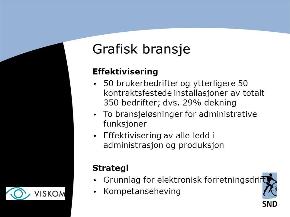 Grafisk bransje Effektivisering  50 brukerbedrifter og ytterligere 50 kontraktsfestede installasjoner av totalt 350 bedrifter; dvs.