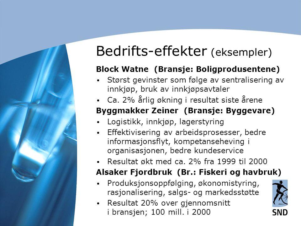 Bedrifts-effekter (eksempler) Block Watne (Bransje: Boligprodusentene)  Størst gevinster som følge av sentralisering av innkjøp, bruk av innkjøpsavtaler  Ca.