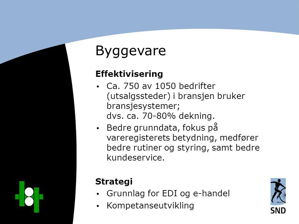 Byggevare Effektivisering  Ca.