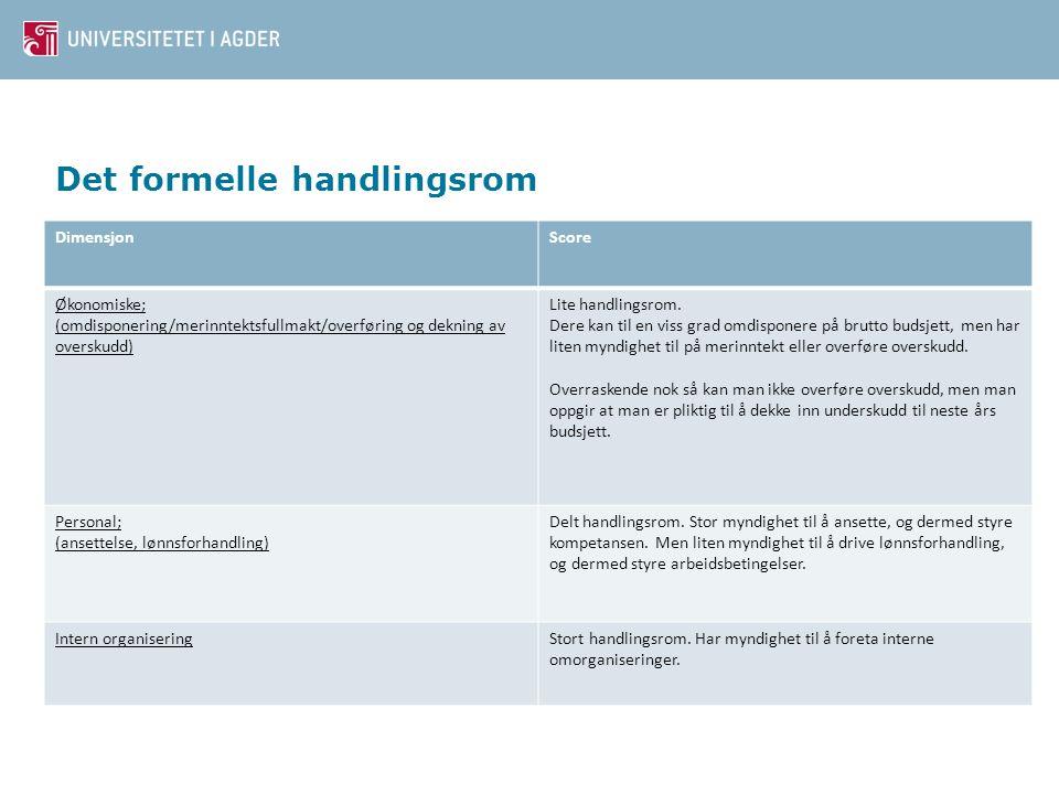 Det formelle handlingsrom DimensjonScore Økonomiske; (omdisponering/merinntektsfullmakt/overføring og dekning av overskudd) Lite handlingsrom. Dere ka