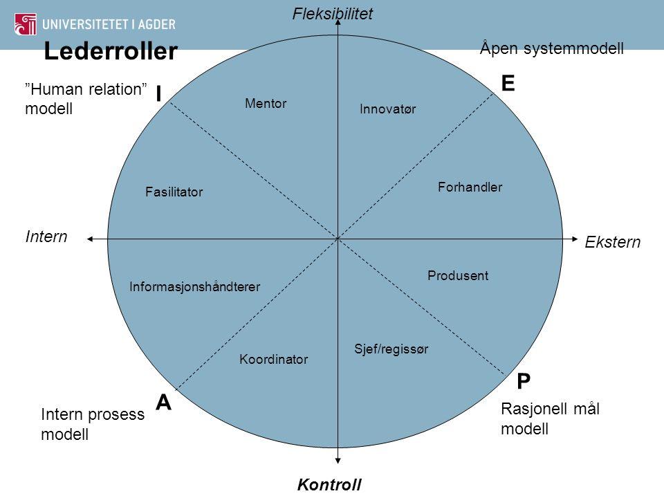 """Mentor Fasilitator Innovatør Forhandler Produsent Sjef/regissør Koordinator Informasjonshåndterer """"Human relation"""" modell Åpen systemmodell Rasjonell"""