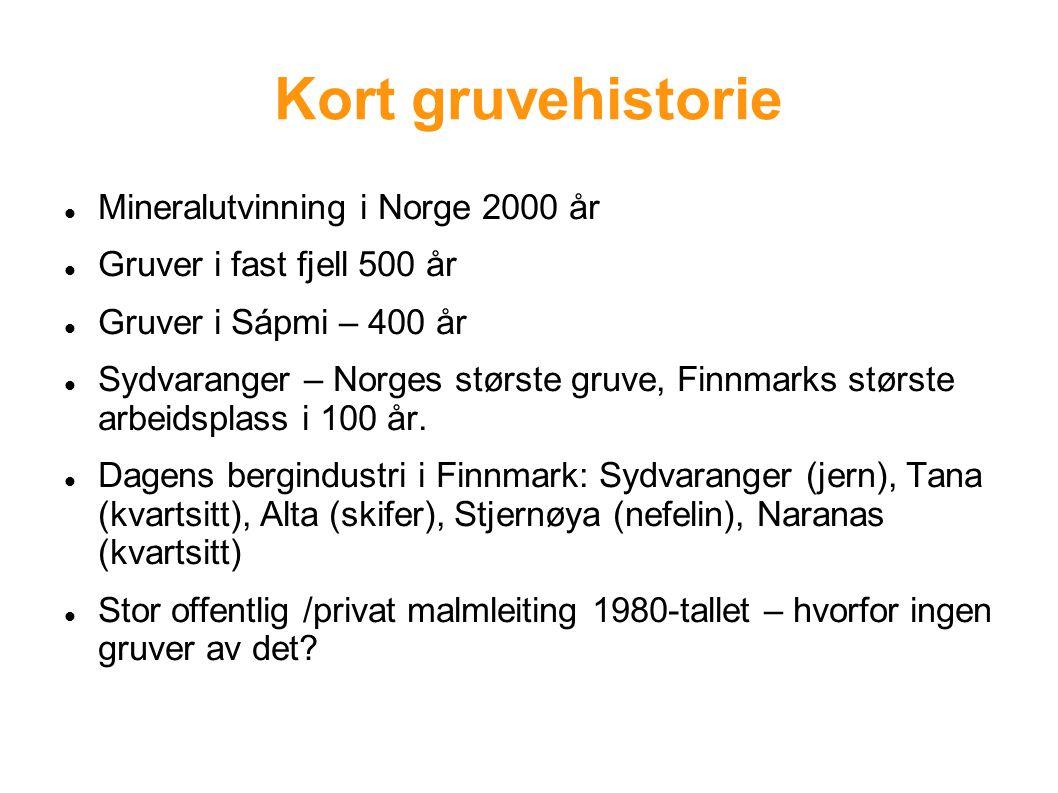 Kort gruvehistorie  Mineralutvinning i Norge 2000 år  Gruver i fast fjell 500 år  Gruver i Sápmi – 400 år  Sydvaranger – Norges største gruve, Fin