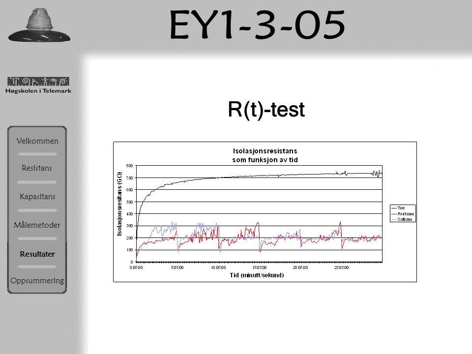 R(t)-test Resistans Velkommen Kapasitans Målemetoder Resultater Oppsummering