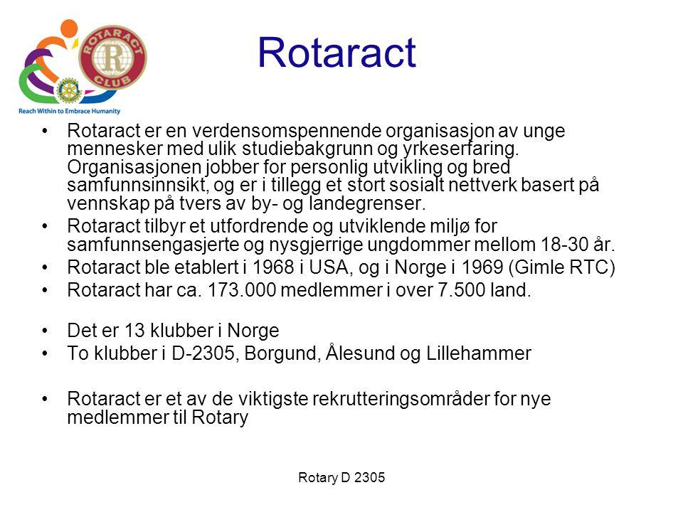 Rotary D 2305 Rotaract •Rotaract er en verdensomspennende organisasjon av unge mennesker med ulik studiebakgrunn og yrkeserfaring.