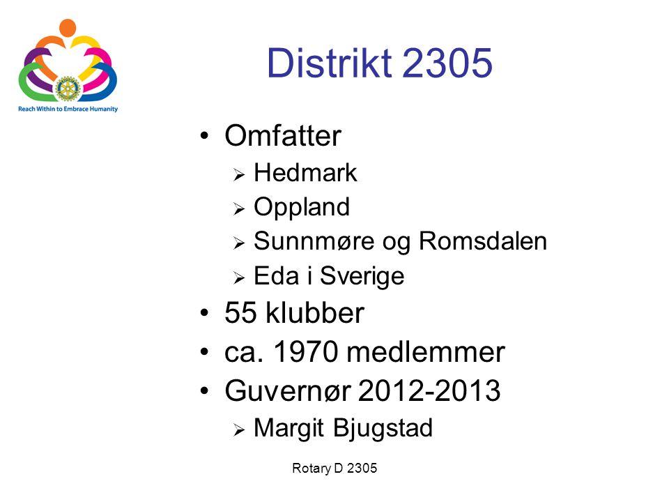 Rotary D 2305 Distrikt 2305 •Omfatter  Hedmark  Oppland  Sunnmøre og Romsdalen  Eda i Sverige •55 klubber •ca.