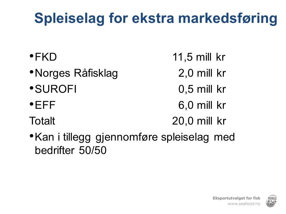 Spleiselag for ekstra markedsføring • FKD 11,5 mill kr • Norges Råfisklag 2,0 mill kr • SUROFI 0,5 mill kr • EFF 6,0 mill kr Totalt20,0 mill kr • Kan i tillegg gjennomføre spleiselag med bedrifter 50/50
