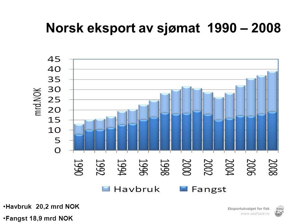 Norsk eksport av sjømat 1990 – 2008 •Havbruk 20,2 mrd NOK •Fangst 18,9 mrd NOK