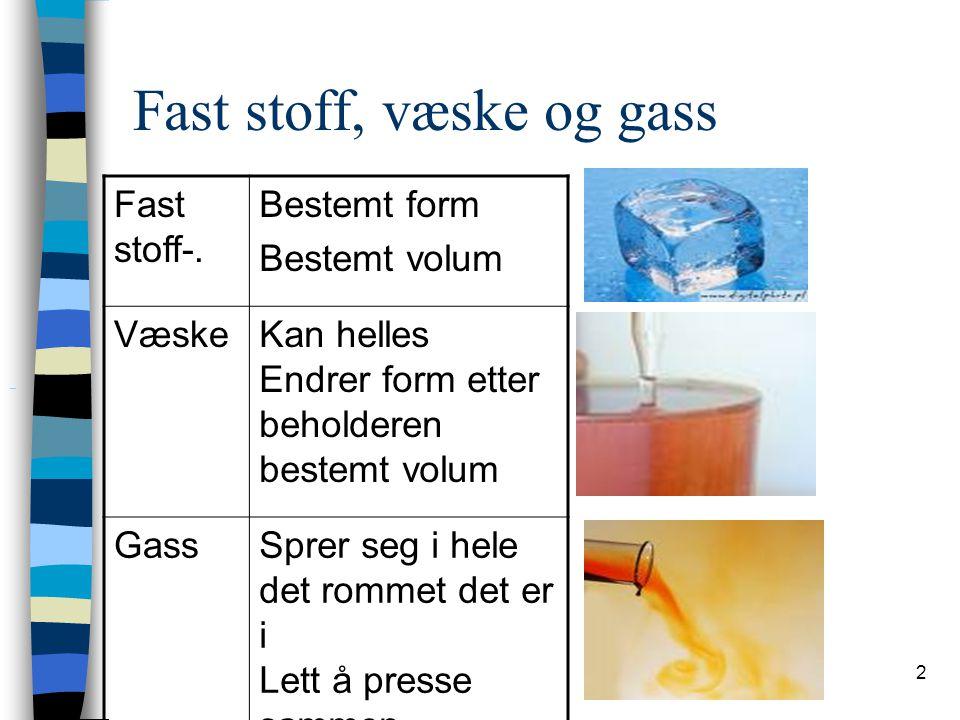 2 Fast stoff, væske og gass Fast stoff-.