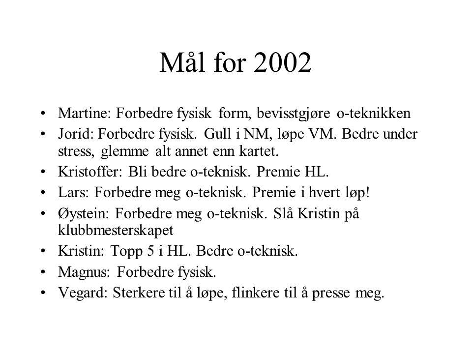 Mål for 2002 •Martine: Forbedre fysisk form, bevisstgjøre o-teknikken •Jorid: Forbedre fysisk. Gull i NM, løpe VM. Bedre under stress, glemme alt anne