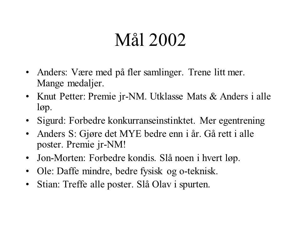 Mål 2002 •Anders: Være med på fler samlinger. Trene litt mer. Mange medaljer. •Knut Petter: Premie jr-NM. Utklasse Mats & Anders i alle løp. •Sigurd: