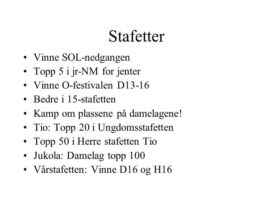 Stafetter •Vinne SOL-nedgangen •Topp 5 i jr-NM for jenter •Vinne O-festivalen D13-16 •Bedre i 15-stafetten •Kamp om plassene på damelagene! •Tio: Topp